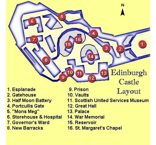 LAYOUT OF EDINBURGH CASTLE